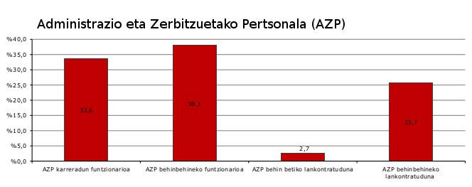 irekitzen-azp2