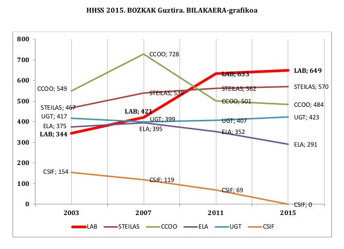 2015-hhss-bilakaera