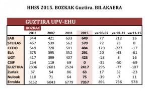 2015-hhss-bozkak