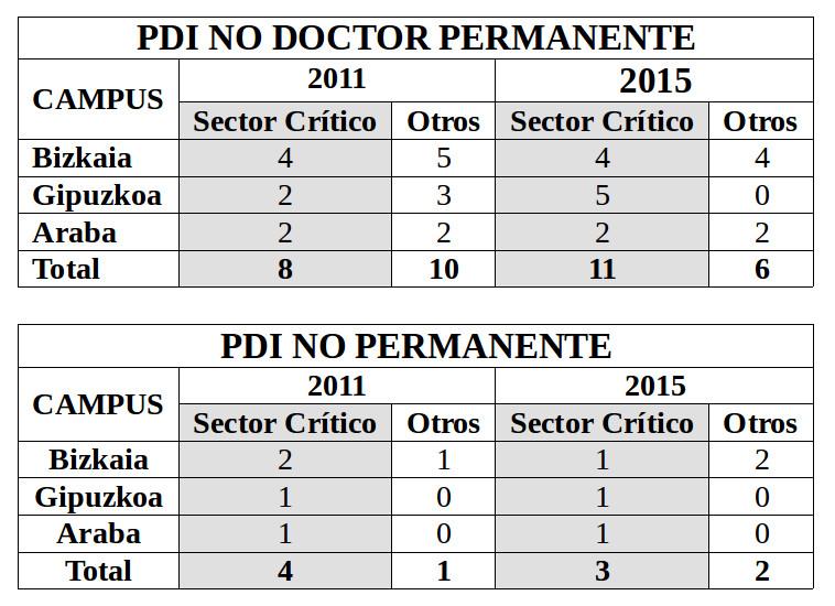 20151210-sector-critico1