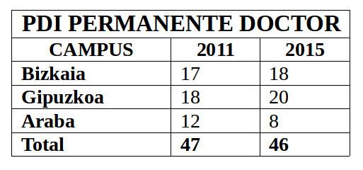 20151210-sector-critico2